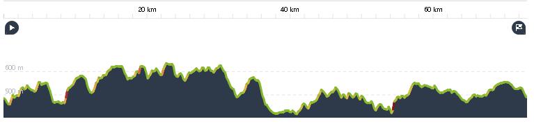 Höhenprofil 21.6., 1360 HM, 73 km